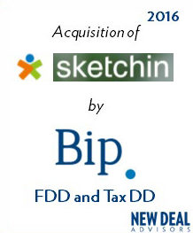 Acquisition of Sketchin