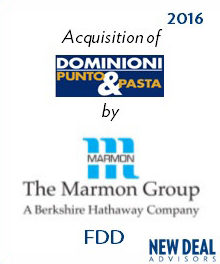 Acquisition of Dominioni