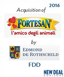 Acquisition of Fortesan