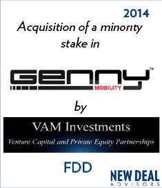 Acquisition Minority