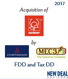 Acquisition of MODECOR