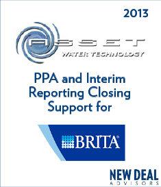 BRITA Reporting