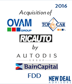 Acquisition of OVAM