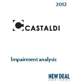 CASTALDI Impairment