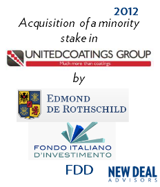 FII EDR Investono in United Coatings