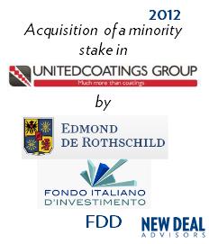 FII EDR Investono in United Coatings