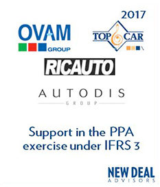 RICAUTO Support in the PPA