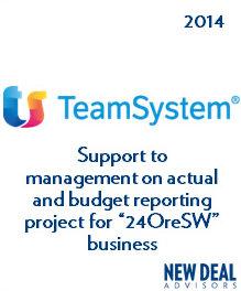 Team System 2014