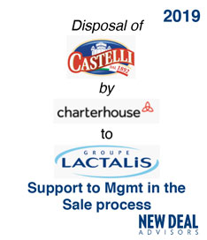 Disposal of Castelli