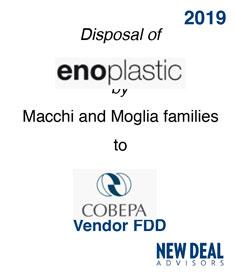 Disposal of Enoplastic