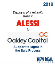 Disposal of a minority stake in Alessi to Oakley Capital