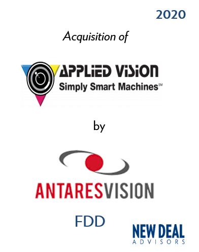 Acquisition of Applied Vision