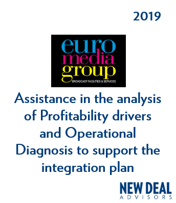 Euromedia Group